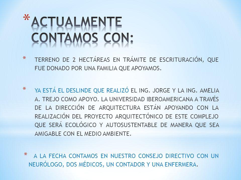 NOMBRE DEL PROGRAMA DESCRIPCIÓN DE LA INVERSIÓN % DE FUNCIONAMIENTO ACTUAL EN RELACION CON LA CAPACIDAD DE ATENCIÓN MONTO DE LA INVERSIÓN DESCRIPCIÓN COSTO - BENEFICIO % DE FUNCIONAMIENTO EN RELACION A LA CAPACIDAD DESPÚES DE INVERSIÓN POBLACIÓN BENEFICIADA - Programa de desarrollo de habilidades para el aprendizaje y la socialización adecuada.