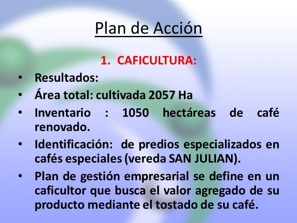 Plan de Acción 1.CAFICULTURA: Resultados: Área total: cultivada 2057 Ha Inventario : 1050 hectáreas de café renovado. Identificación: de predios espec
