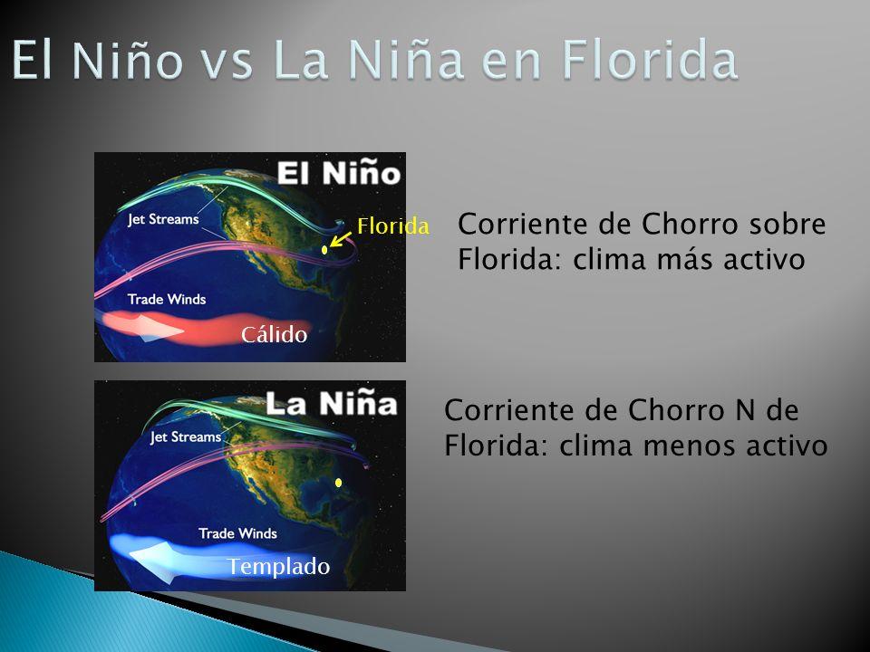 Corriente de Chorro sobre Florida: clima más activo Corriente de Chorro N de Florida: clima menos activo Florida Cálido Templado