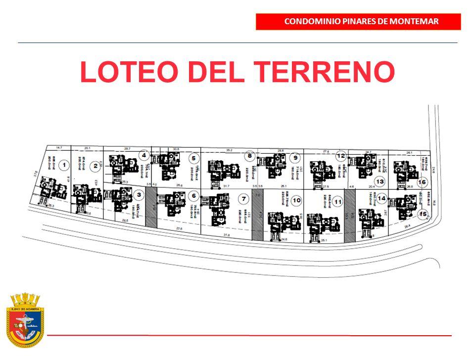 LOTEO DEL TERRENO CONDOMINIO PINARES DE MONTEMAR