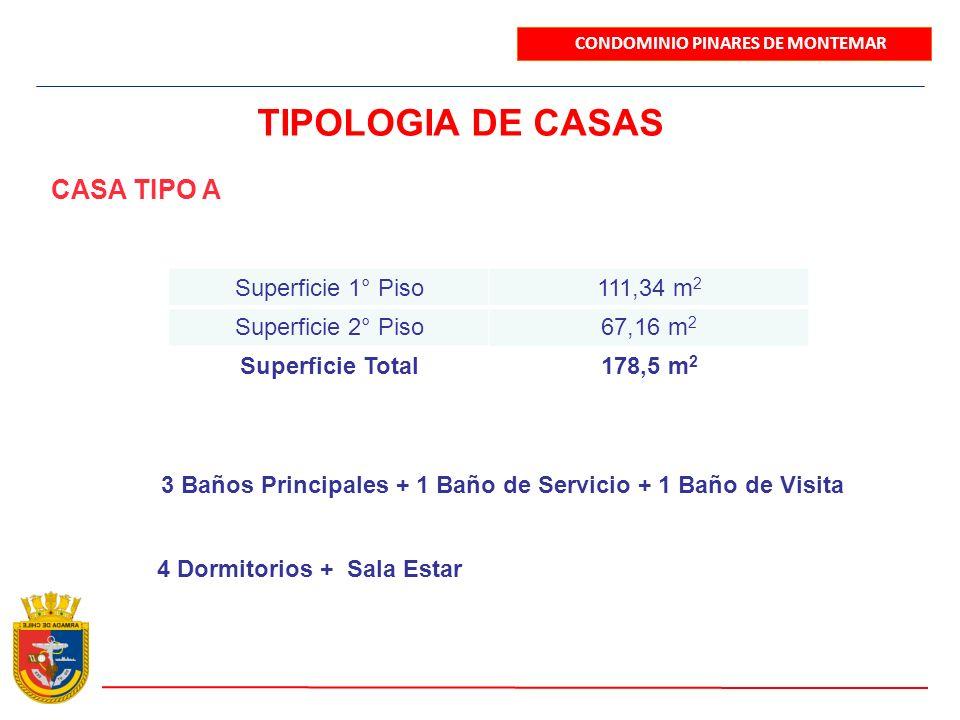 TIPOLOGIA DE CASAS CASA TIPO A Superficie 1° Piso111,34 m 2 Superficie 2° Piso67,16 m 2 Superficie Total178,5 m 2 3 Baños Principales + 1 Baño de Serv