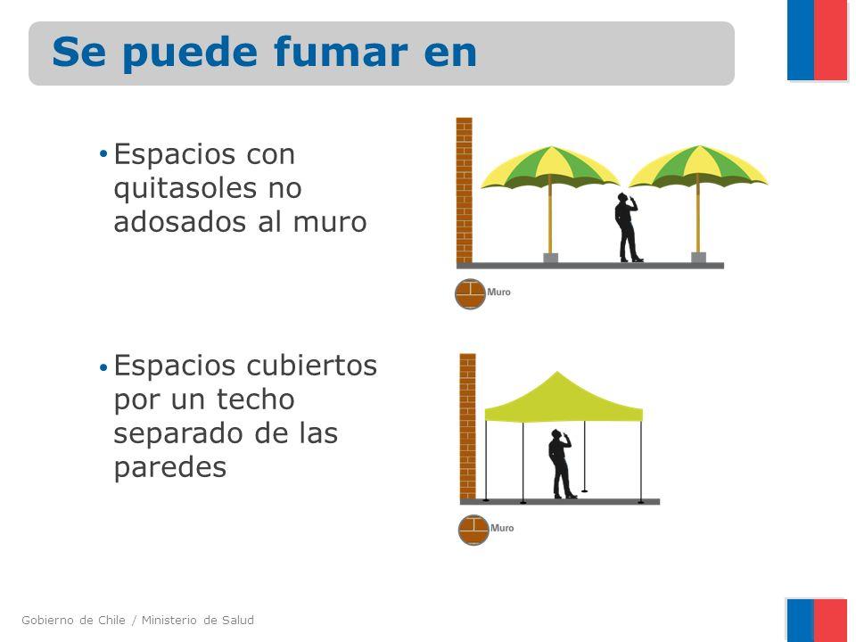 Gobierno de Chile / Ministerio de Salud Se puede fumar en Espacios con quitasoles no adosados al muro Espacios cubiertos por un techo separado de las