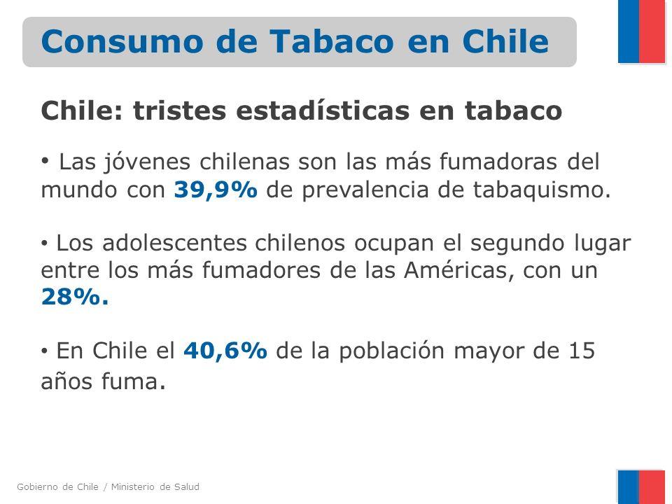 Gobierno de Chile / Ministerio de Salud Consumo de Tabaco en Chile Las jóvenes chilenas son las más fumadoras del mundo con 39,9% de prevalencia de ta