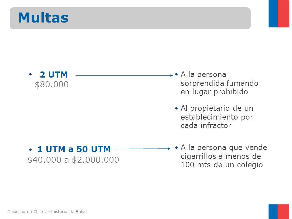 Gobierno de Chile / Ministerio de Salud Multas 1 UTM a 50 UTM 2 UTM $80.000 A la persona sorprendida fumando en lugar prohibido $40.000 a $2.000.000 A