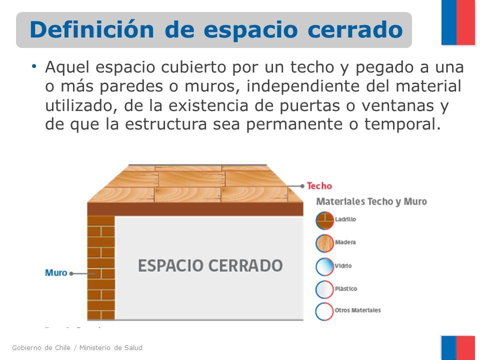 Gobierno de Chile / Ministerio de Salud Definición de espacio cerrado Aquel espacio cubierto por un techo y pegado a una o más paredes o muros, indepe