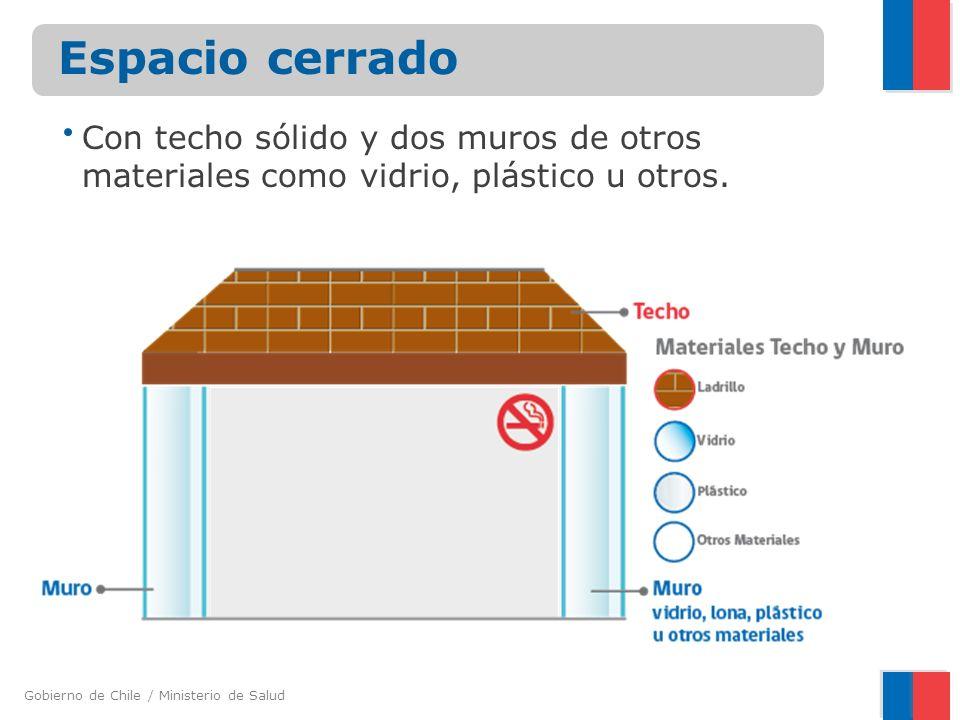 Gobierno de Chile / Ministerio de Salud Espacio cerrado Con techo sólido y dos muros de otros materiales como vidrio, plástico u otros.