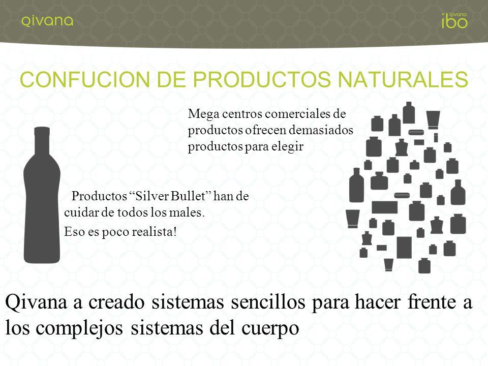 CONFUCION DE PRODUCTOS NATURALES Productos Silver Bullet han de cuidar de todos los males.