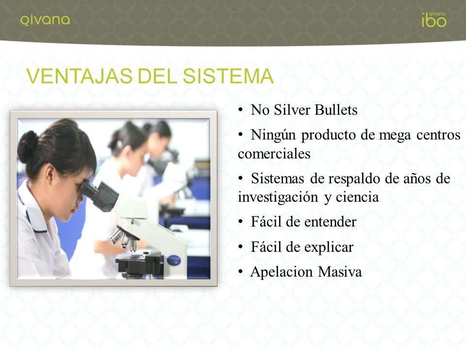 VENTAJAS DEL SISTEMA No Silver Bullets Ningún producto de mega centros comerciales Sistemas de respaldo de años de investigación y ciencia Fácil de entender Fácil de explicar Apelacion Masiva