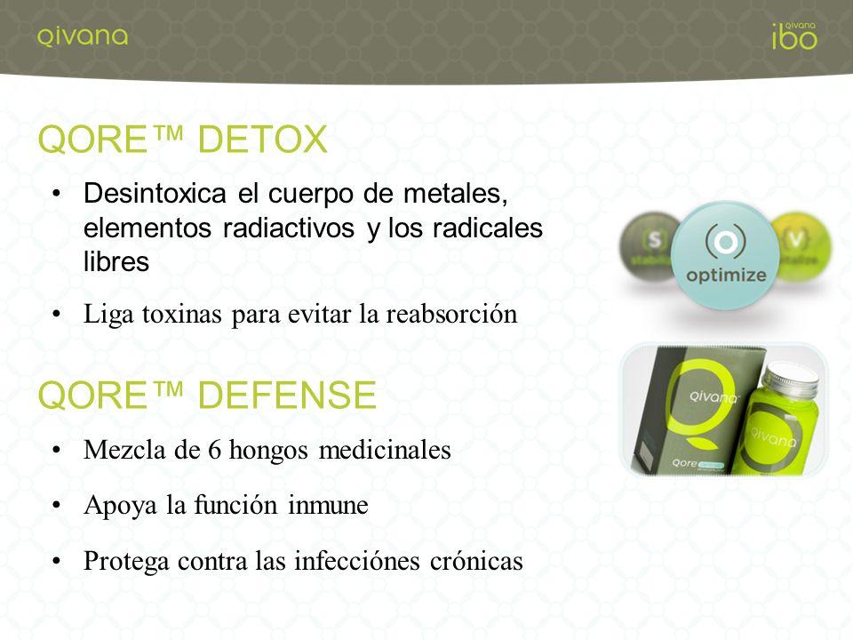 QORE DETOX QORE DEFENSE Desintoxica el cuerpo de metales, elementos radiactivos y los radicales libres Liga toxinas para evitar la reabsorción Mezcla de 6 hongos medicinales Apoya la función inmune Protega contra las infecciónes crónicas