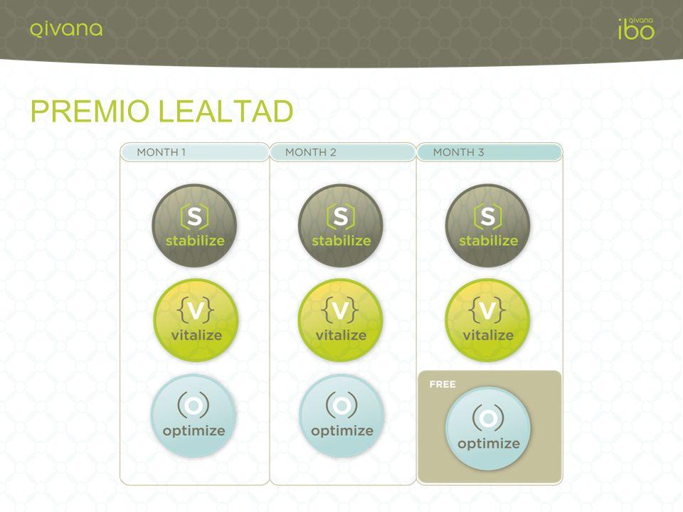 PREMIO LEALTAD