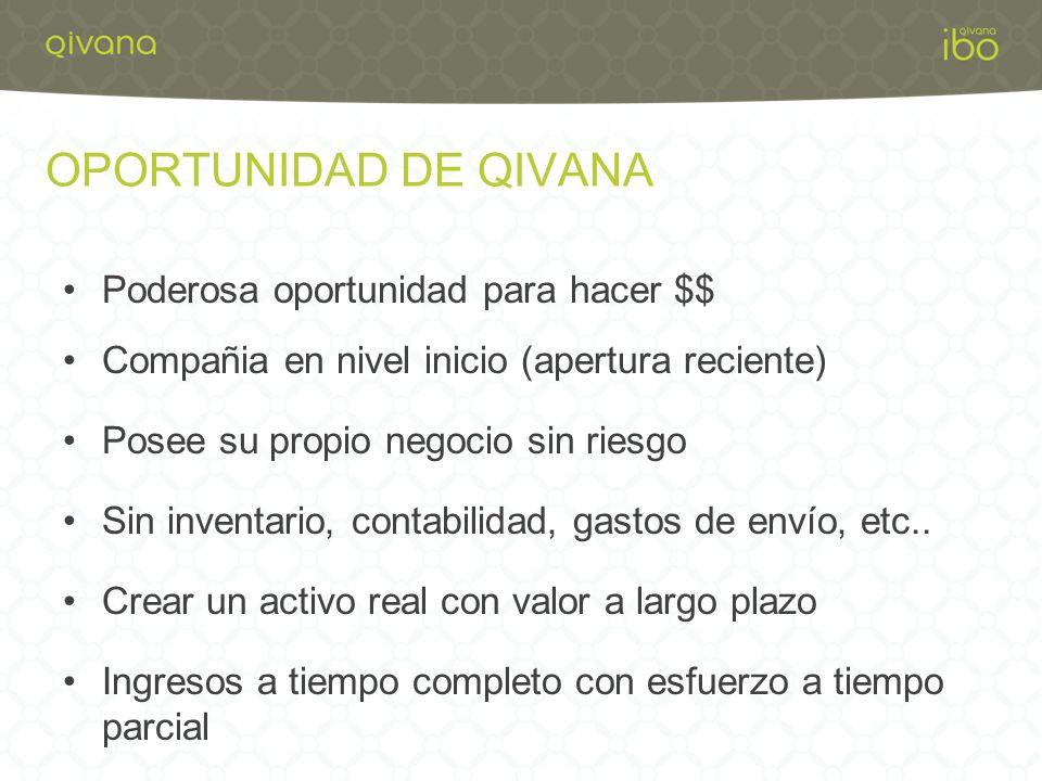OPORTUNIDAD DE QIVANA Poderosa oportunidad para hacer $$ Compañia en nivel inicio (apertura reciente) Posee su propio negocio sin riesgo Sin inventario, contabilidad, gastos de envío, etc..