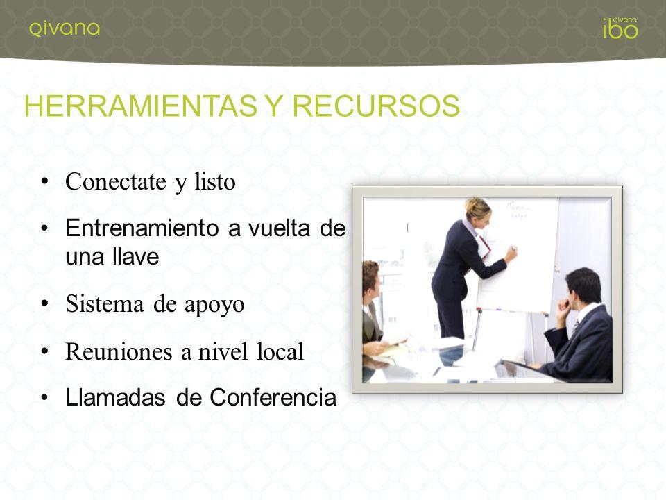 HERRAMIENTAS Y RECURSOS Conectate y listo Entrenamiento a vuelta de una llave Sistema de apoyo Reuniones a nivel local Llamadas de Conferencia