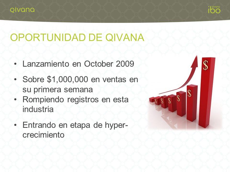 OPORTUNIDAD DE QIVANA Lanzamiento en October 2009 Sobre $1,000,000 en ventas en su primera semana Rompiendo registros en esta industria Entrando en etapa de hyper- crecimiento