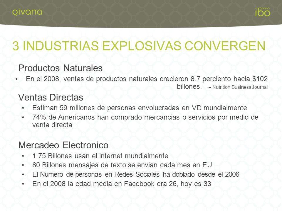 3 INDUSTRIAS EXPLOSIVAS CONVERGEN Productos Naturales En el 2008, ventas de productos naturales crecieron 8.7 perciento hacia $102 billones.