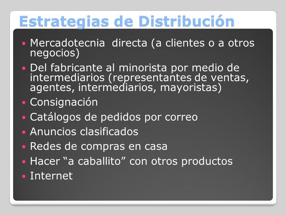 Estrategias de Distribución Mercadotecnia directa (a clientes o a otros negocios) Del fabricante al minorista por medio de intermediarios (representan