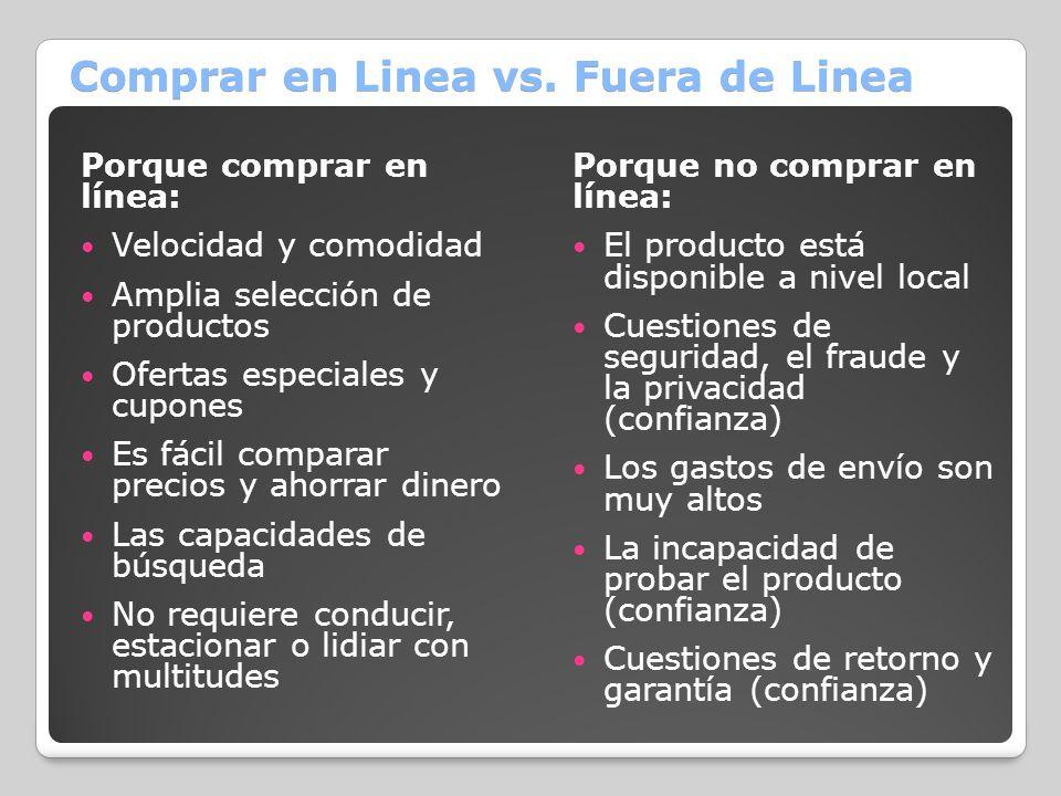 Comprar en Linea vs. Fuera de Linea Porque comprar en línea: Velocidad y comodidad Amplia selección de productos Ofertas especiales y cupones Es fácil