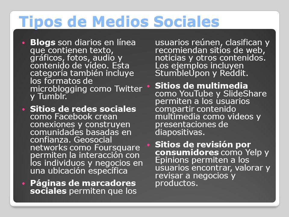 Tipos de Medios Sociales Blogs son diarios en línea que contienen texto, gráficos, fotos, audio y contenido de vídeo. Esta categoría también incluye l