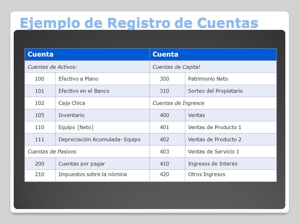 Ejemplo de Registro de Cuentas Cuenta Cuentas de Activos:Cuentas de Capital 100Efectivo a Mano 300Patrimonio Neto 101Efectivo en el Banco 310Sorteo de