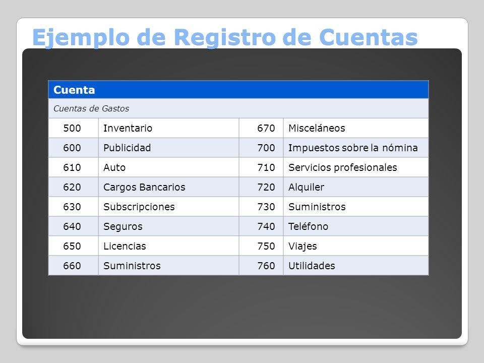 Ejemplo de Registro de Cuentas Cuenta Cuentas de Gastos 500Inventario 670Misceláneos 600Publicidad 700Impuestos sobre la nómina 610Auto 710Servicios p