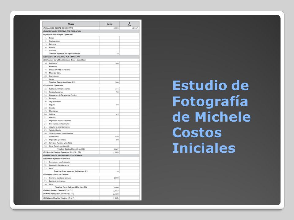Estudio de Fotografía de Michele Costos Iniciales