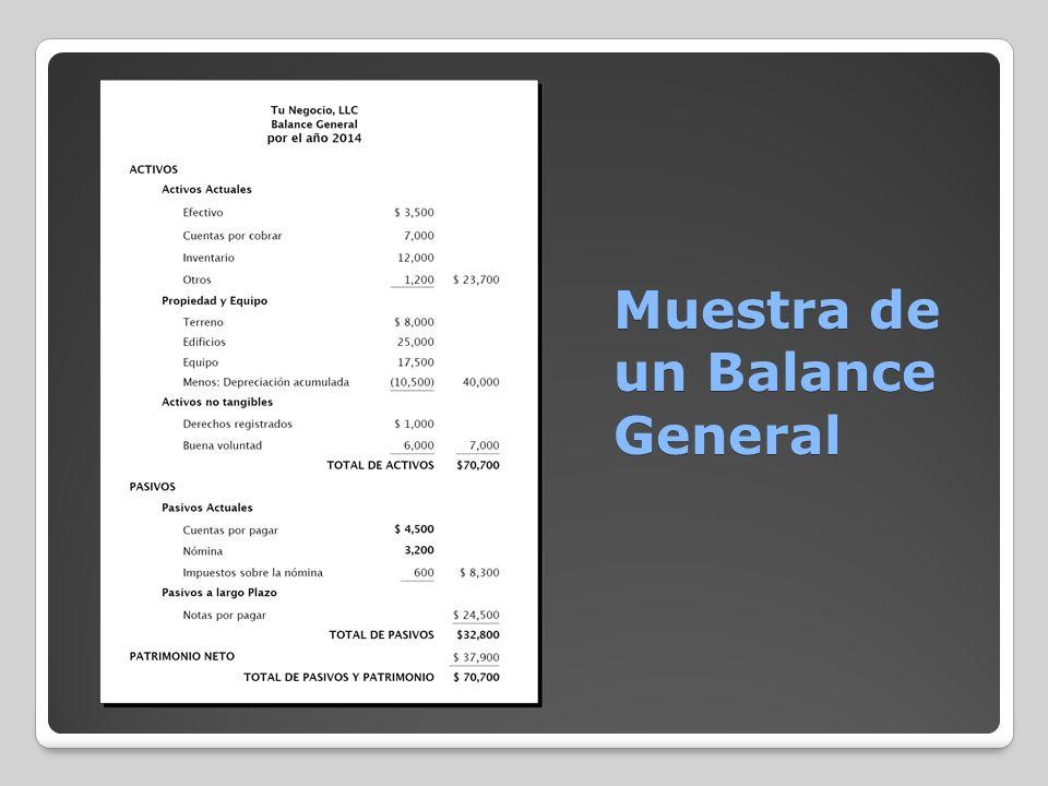 Muestra de un Balance General