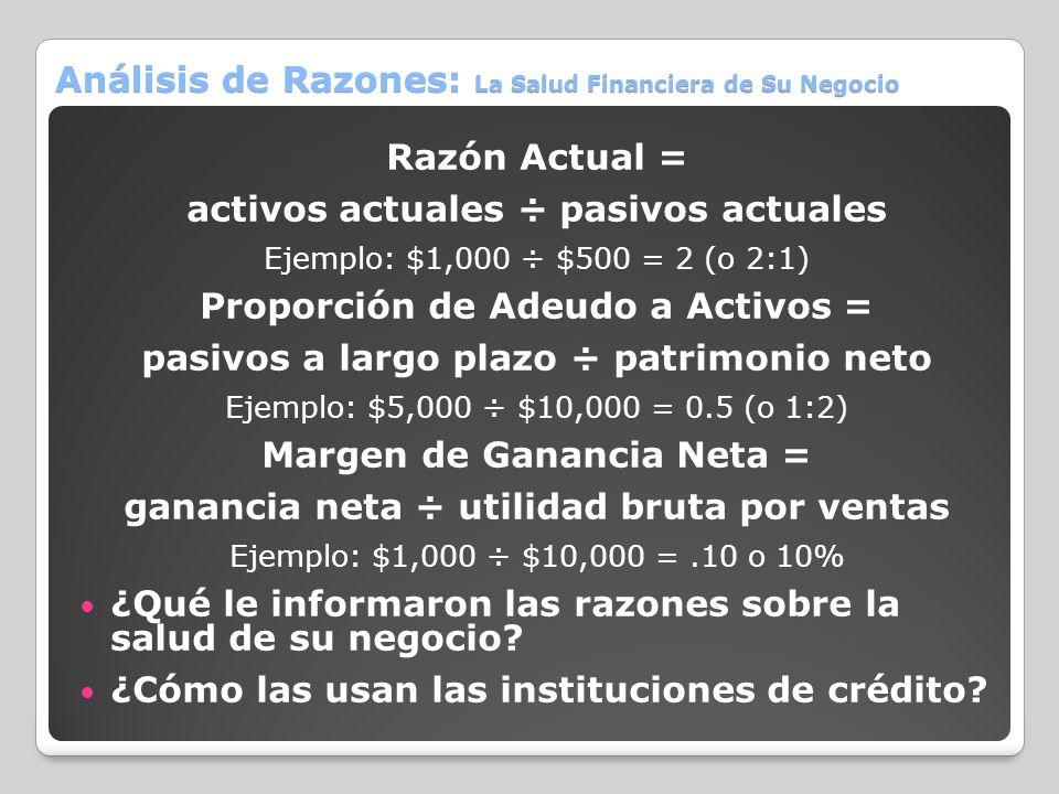 Análisis de Razones: La Salud Financiera de Su Negocio Razón Actual = activos actuales ÷ pasivos actuales Ejemplo: $1,000 ÷ $500 = 2 (o 2:1) Proporció