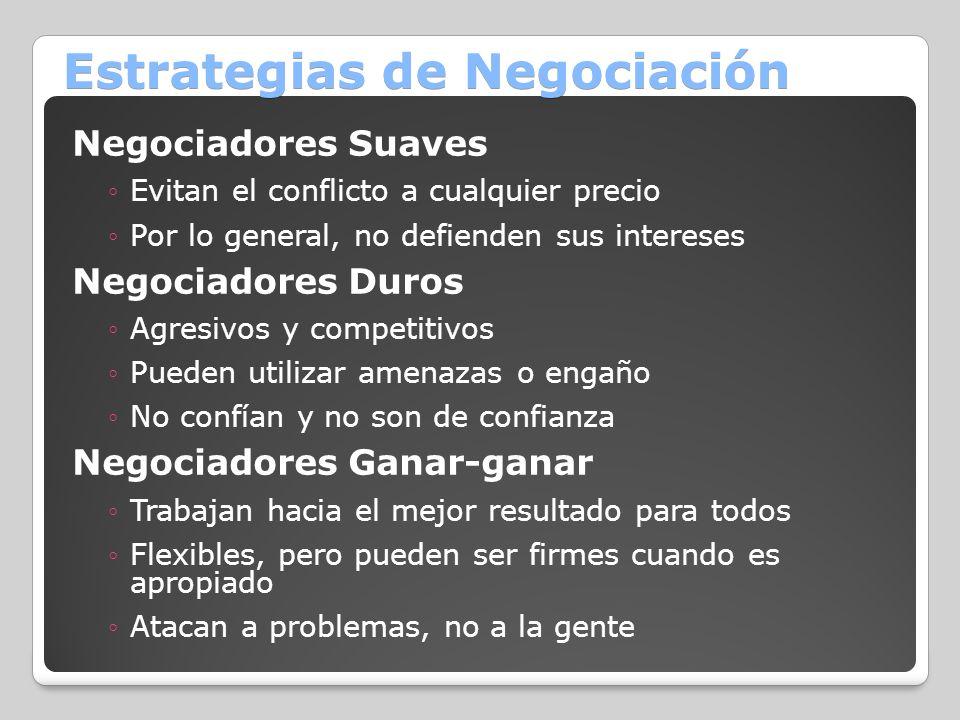 Estrategias de Negociación Negociadores Suaves Evitan el conflicto a cualquier precio Por lo general, no defienden sus intereses Negociadores Duros Ag