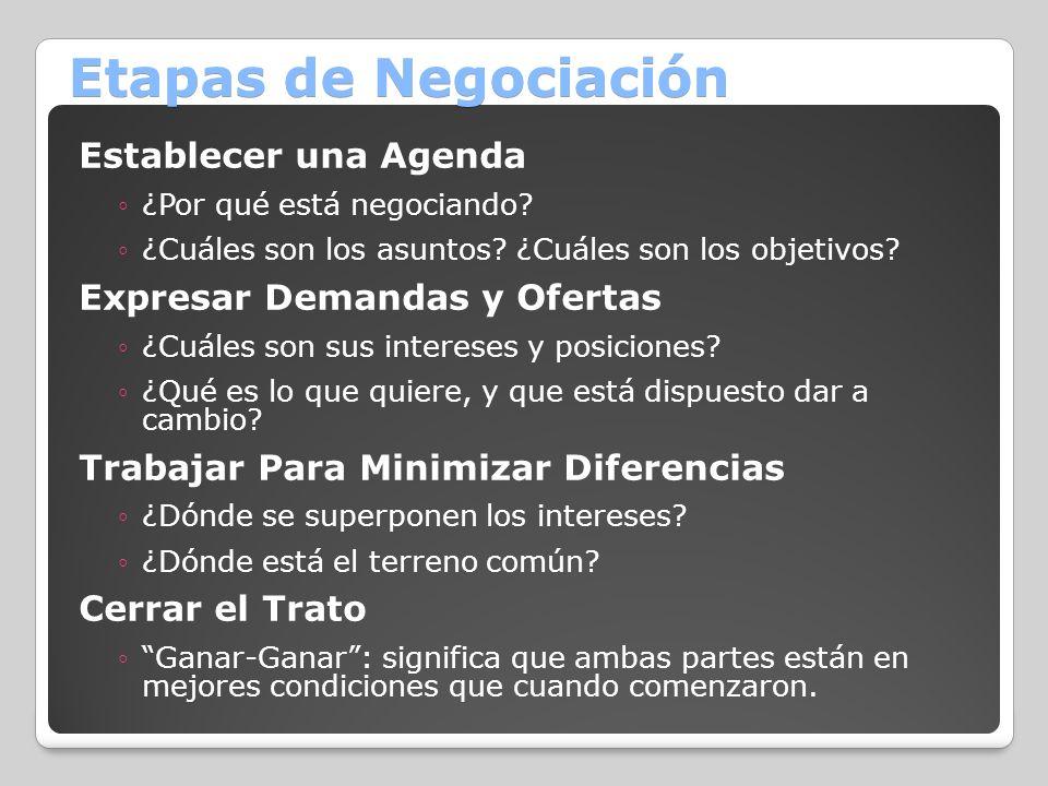 Etapas de Negociación Establecer una Agenda ¿Por qué está negociando? ¿Cuáles son los asuntos? ¿Cuáles son los objetivos? Expresar Demandas y Ofertas