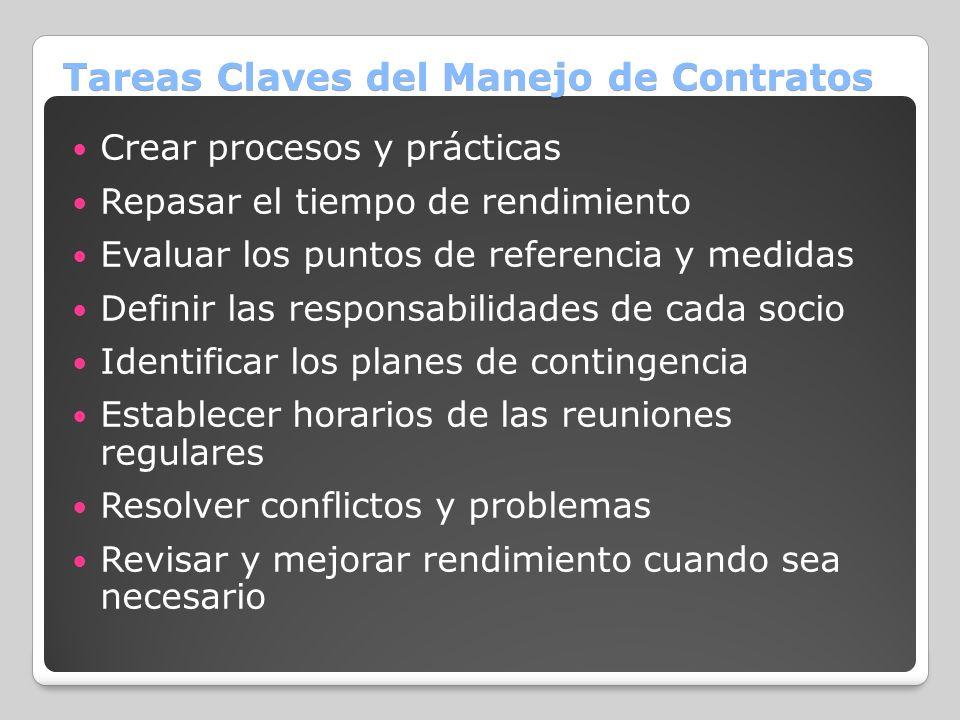 Tareas Claves del Manejo de Contratos Crear procesos y prácticas Repasar el tiempo de rendimiento Evaluar los puntos de referencia y medidas Definir l