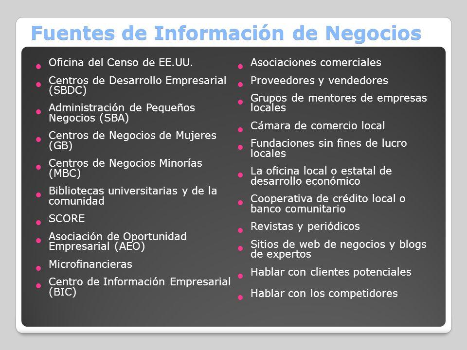 Fuentes de Información de Negocios Oficina del Censo de EE.UU. Centros de Desarrollo Empresarial (SBDC) Administración de Pequeños Negocios (SBA) Cent