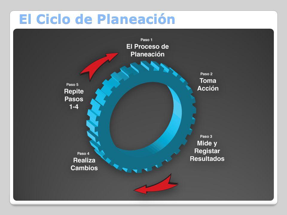 El Ciclo de Planeación