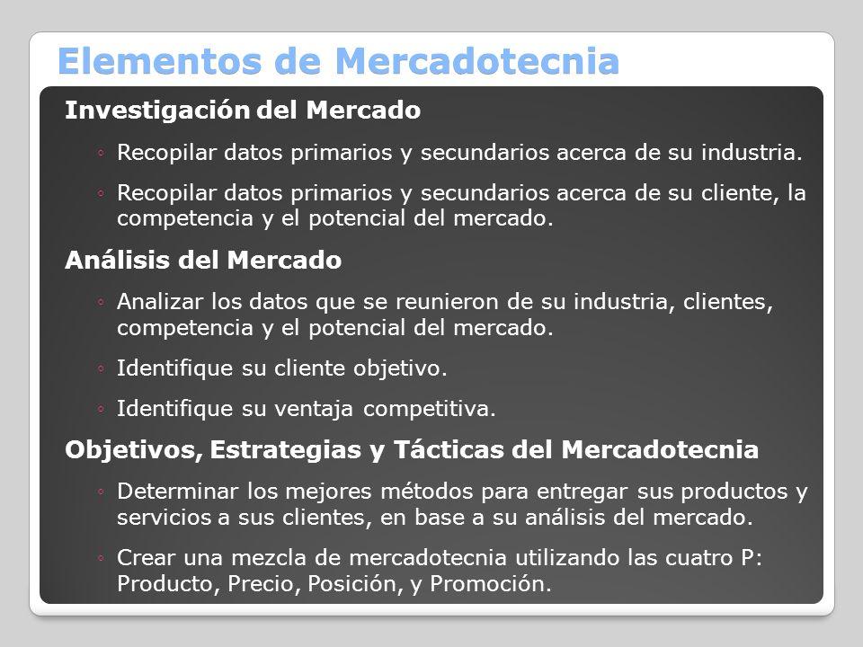 Elementos de Mercadotecnia Investigación del Mercado Recopilar datos primarios y secundarios acerca de su industria. Recopilar datos primarios y secun