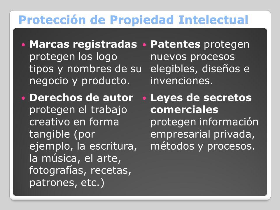 Protección de Propiedad Intelectual Marcas registradas protegen los logo tipos y nombres de su negocio y producto. Derechos de autor protegen el traba