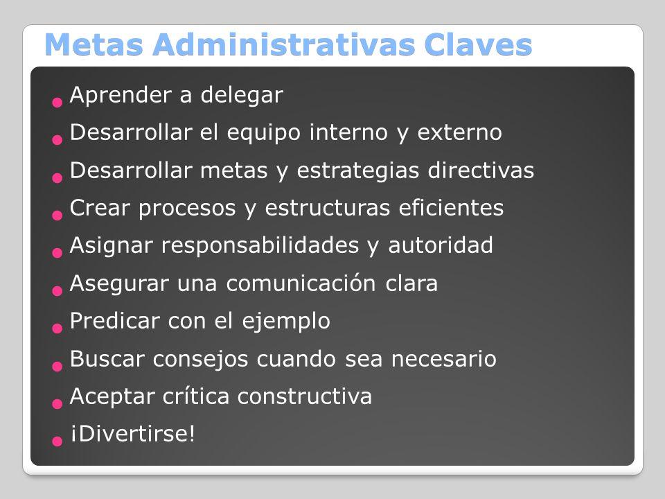 Metas Administrativas Claves Aprender a delegar Desarrollar el equipo interno y externo Desarrollar metas y estrategias directivas Crear procesos y es