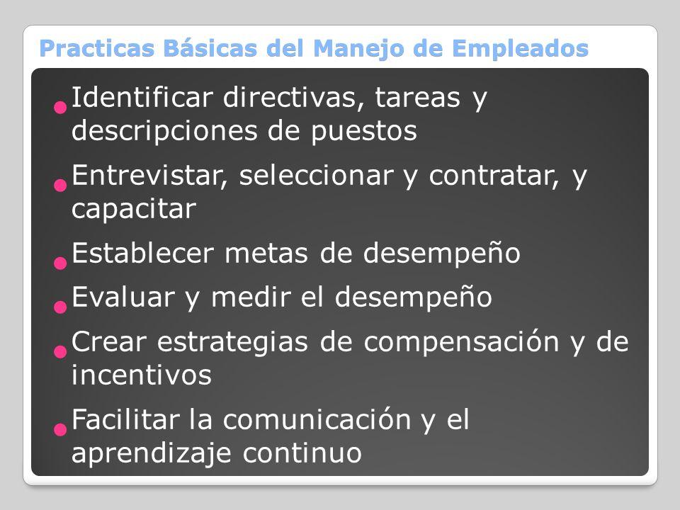 Practicas Básicas del Manejo de Empleados Identificar directivas, tareas y descripciones de puestos Entrevistar, seleccionar y contratar, y capacitar
