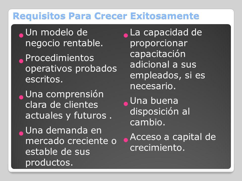 Requisitos Para Crecer Exitosamente Un modelo de negocio rentable. Procedimientos operativos probados escritos. Una comprensión clara de clientes actu