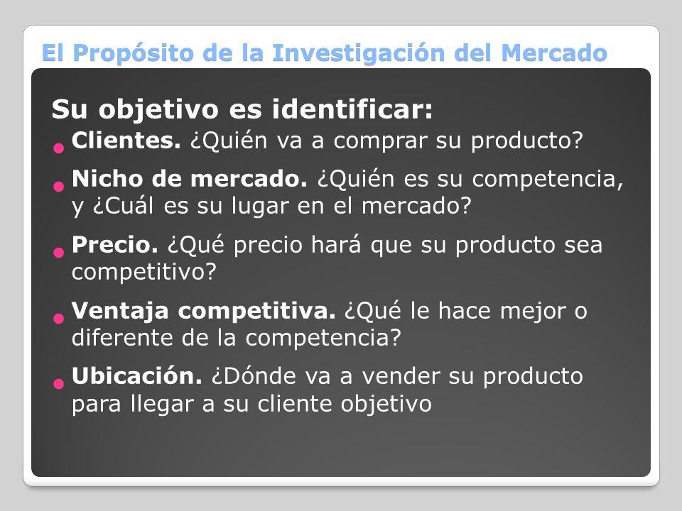 El Propósito de la Investigación del Mercado Su objetivo es identificar: Clientes. ¿Quién va a comprar su producto? Nicho de mercado. ¿Quién es su com