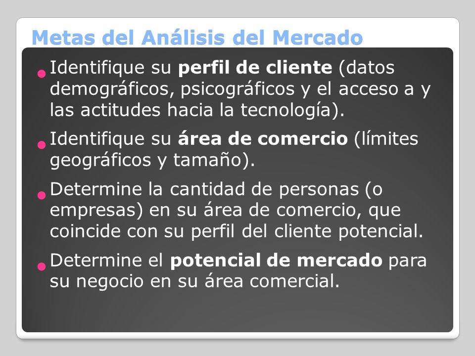Metas del Análisis del Mercado Identifique su perfil de cliente (datos demográficos, psicográficos y el acceso a y las actitudes hacia la tecnología).