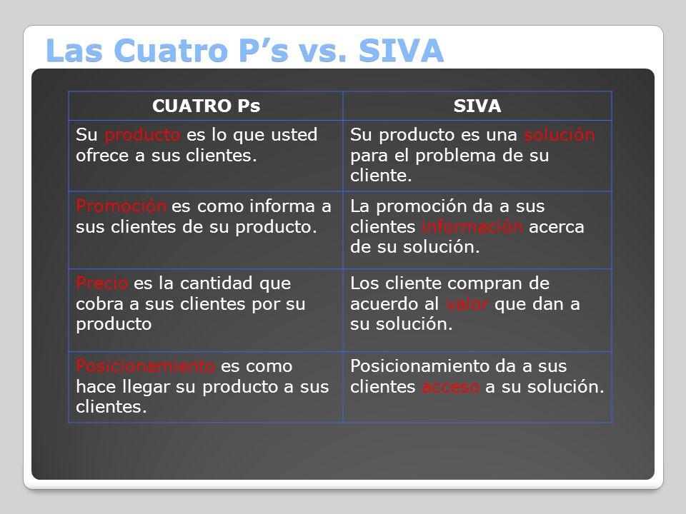 Las Cuatro Ps vs. SIVA CUATRO PsSIVA Su producto es lo que usted ofrece a sus clientes. Su producto es una solución para el problema de su cliente. Pr