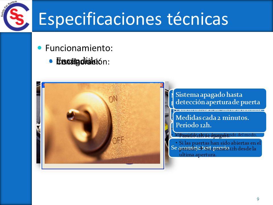Funcionamiento: Instalación: Configuración: Encendido: Especificaciones técnicas 9 Tarjeta SIM proporcionada por el usuario Producto Instalado encima