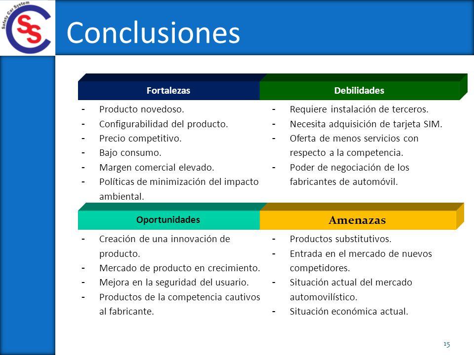 Conclusiones 15 - Producto novedoso. - Configurabilidad del producto. - Precio competitivo. - Bajo consumo. - Margen comercial elevado. - Políticas de