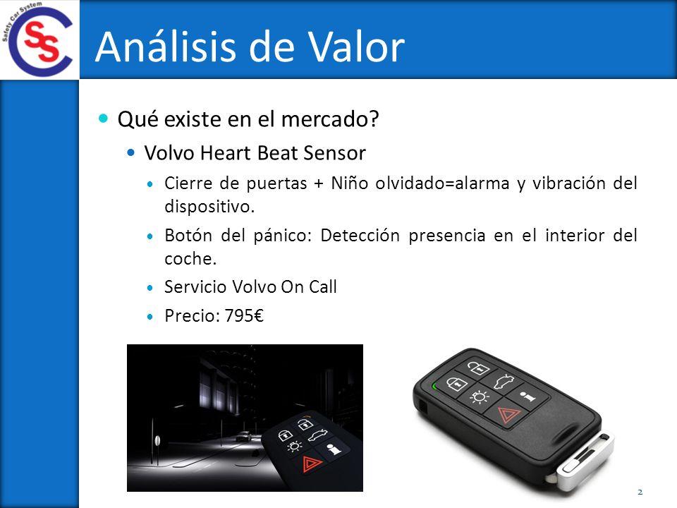 Qué existe en el mercado? Volvo Heart Beat Sensor Cierre de puertas + Niño olvidado=alarma y vibración del dispositivo. Botón del pánico: Detección pr