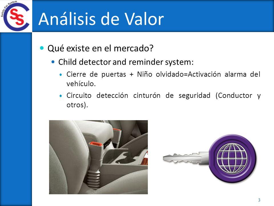 Qué existe en el mercado? Child detector and reminder system: Cierre de puertas + Niño olvidado=Activación alarma del vehículo. Circuito detección cin