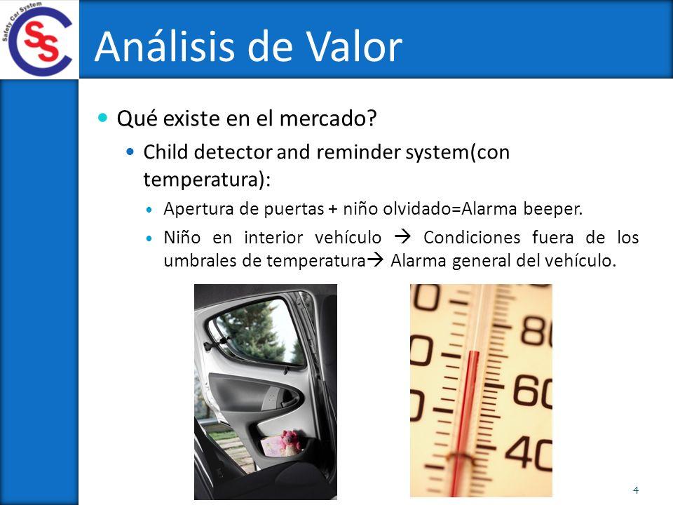 Qué existe en el mercado? Child detector and reminder system(con temperatura): Apertura de puertas + niño olvidado=Alarma beeper. Niño en interior veh