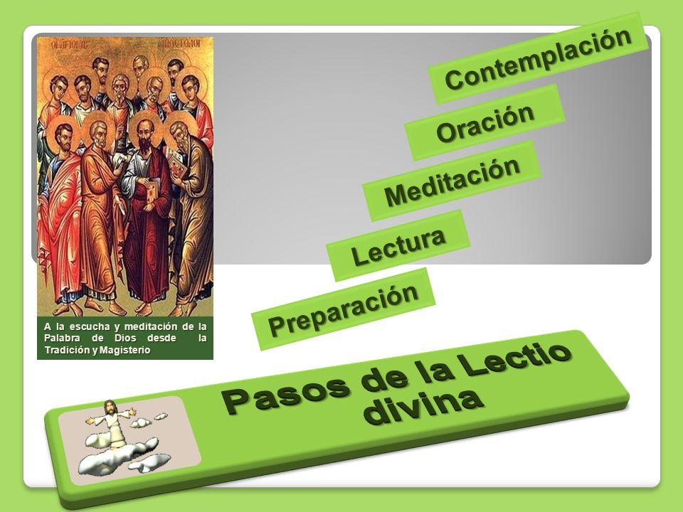 Preparación Lectura Meditación Oración Contemplación