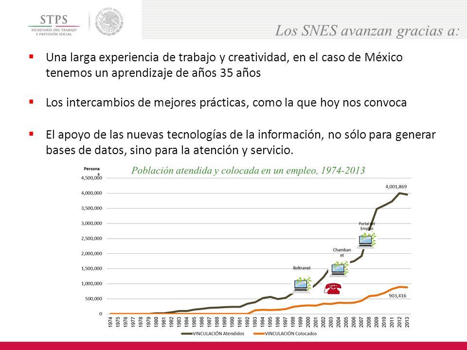 Una larga experiencia de trabajo y creatividad, en el caso de México tenemos un aprendizaje de años 35 años Los intercambios de mejores prácticas, como la que hoy nos convoca El apoyo de las nuevas tecnologías de la información, no sólo para generar bases de datos, sino para la atención y servicio.
