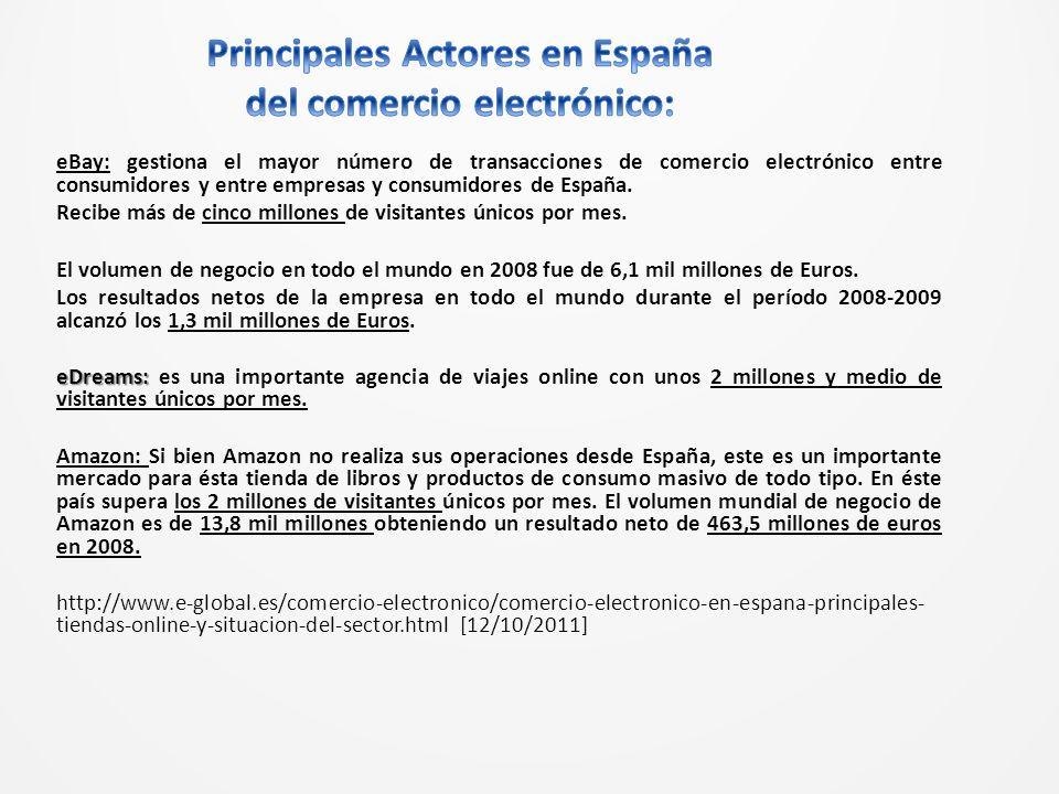 eBay: gestiona el mayor número de transacciones de comercio electrónico entre consumidores y entre empresas y consumidores de España.