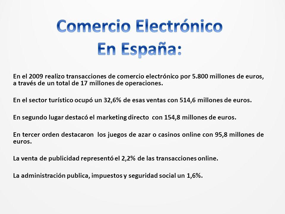 En el 2009 realizo transacciones de comercio electrónico por 5.800 millones de euros, a través de un total de 17 millones de operaciones.