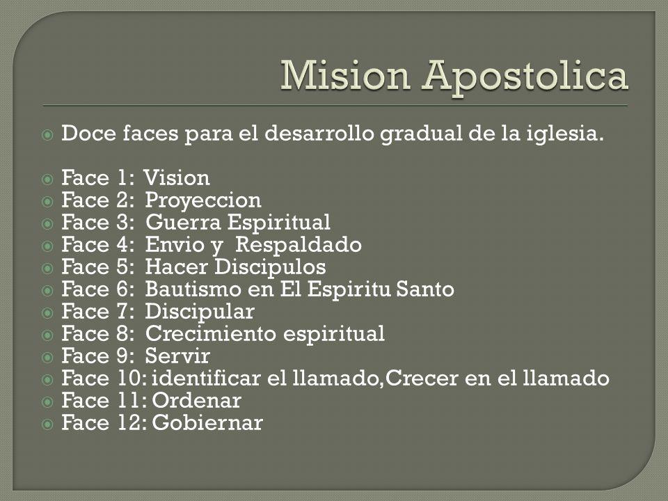 Doce faces para el desarrollo gradual de la iglesia. Face 1: Vision Face 2: Proyeccion Face 3: Guerra Espiritual Face 4: Envio y Respaldado Face 5: Ha