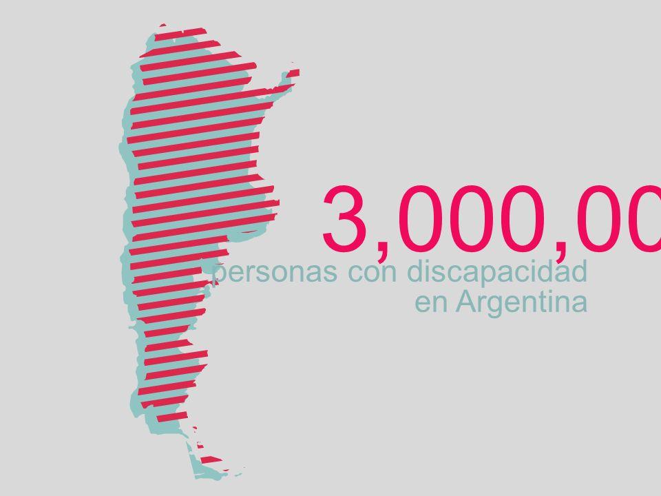 3,000,000 personas con discapacidad en Argentina